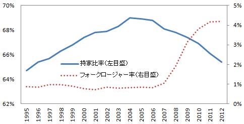 【悲報】ビットコインの保有率見てみたら6割弱日本人が保有しているらしいwwwなんとなく不安なんだがw